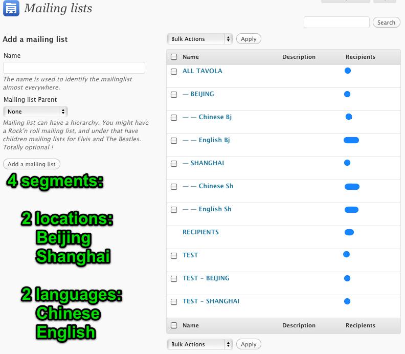 wikimail-mailing-lists-tavola-restaurant-wikimail